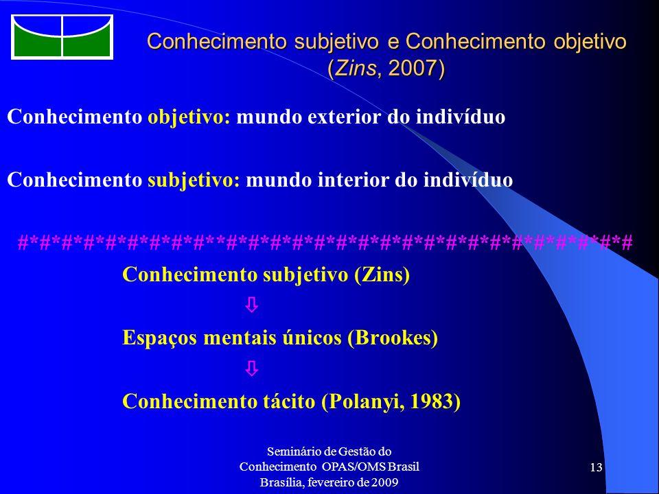 Seminário de Gestão do Conhecimento OPAS/OMS Brasil Brasília, fevereiro de 2009 13 Conhecimento subjetivo e Conhecimento objetivo (Zins, 2007) Conheci