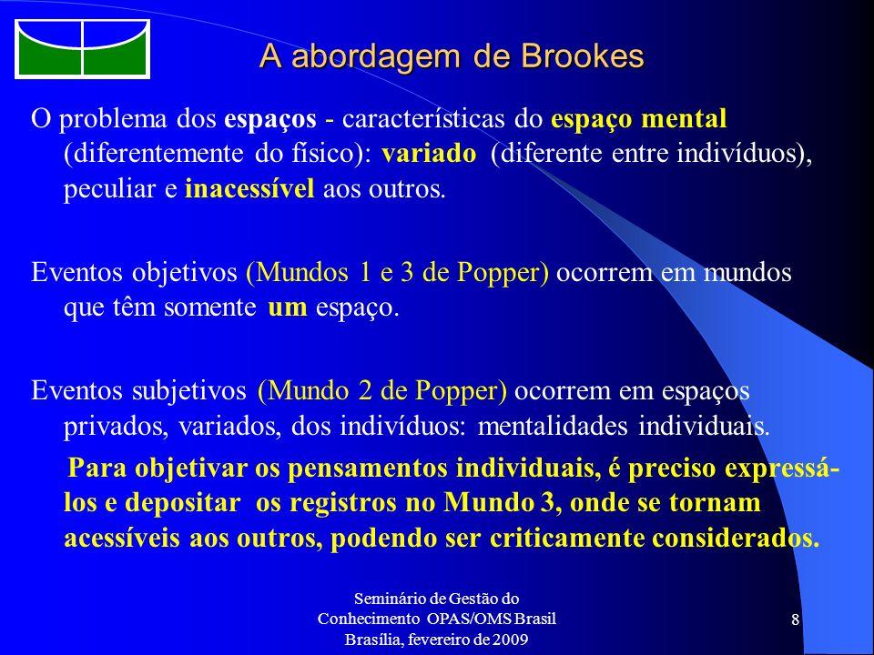 Seminário de Gestão do Conhecimento OPAS/OMS Brasil Brasília, fevereiro de 2009 8 A abordagem de Brookes O problema dos espaços - características do e
