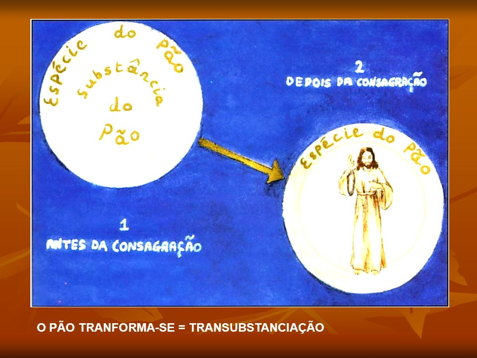 O PÃO TRANFORMA-SE = TRANSUBSTANCIAÇÃO