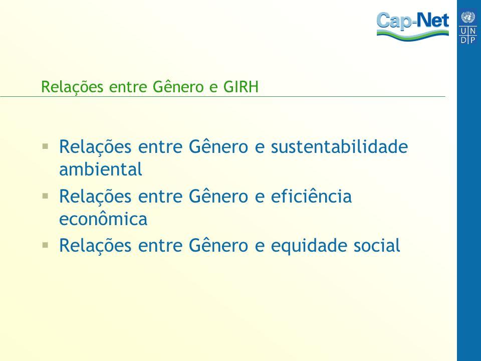 Relações entre Gênero e GIRH Relações entre Gênero e sustentabilidade ambiental Relações entre Gênero e eficiência econômica Relações entre Gênero e e