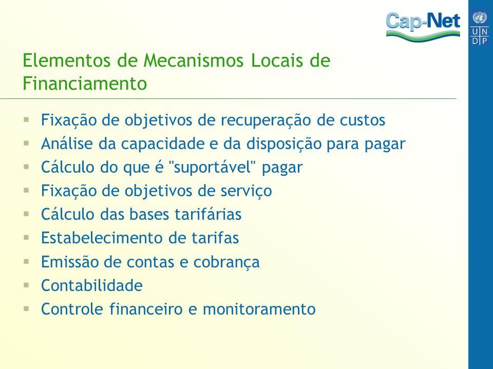 Elementos de Mecanismos Locais de Financiamento Fixação de objetivos de recuperação de custos Análise da capacidade e da disposição para pagar Cálculo