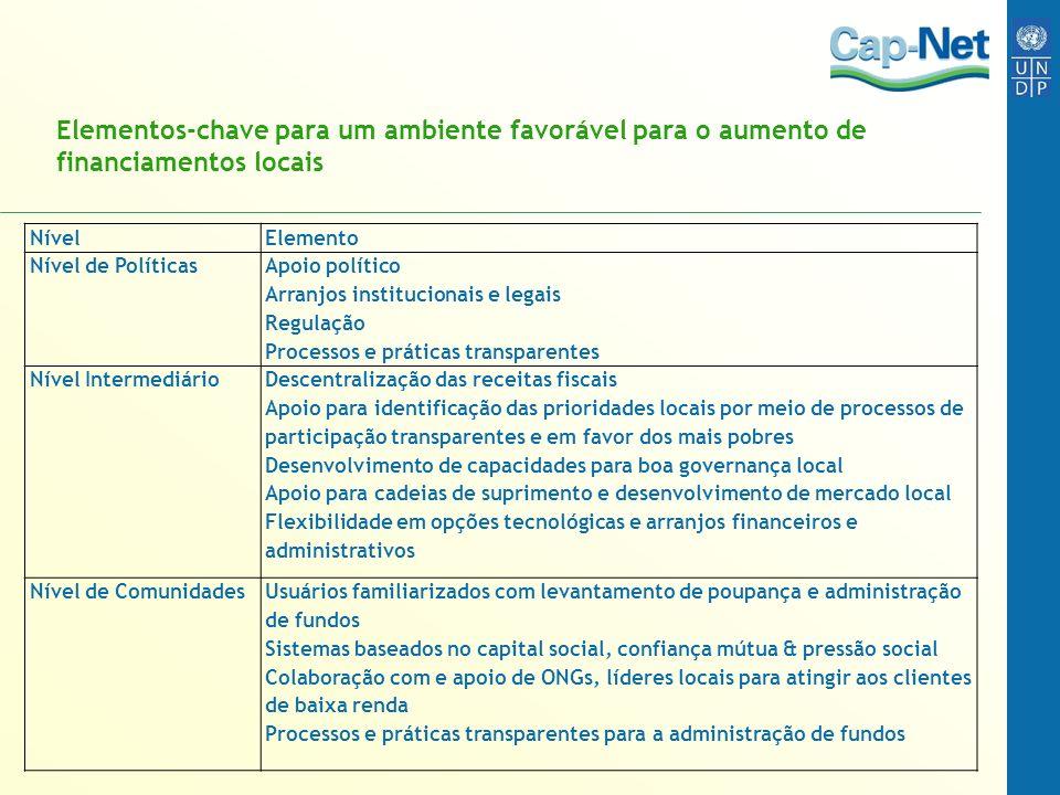 Elementos-chave para um ambiente favorável para o aumento de financiamentos locais NívelElemento Nível de Políticas Apoio político Arranjos institucio