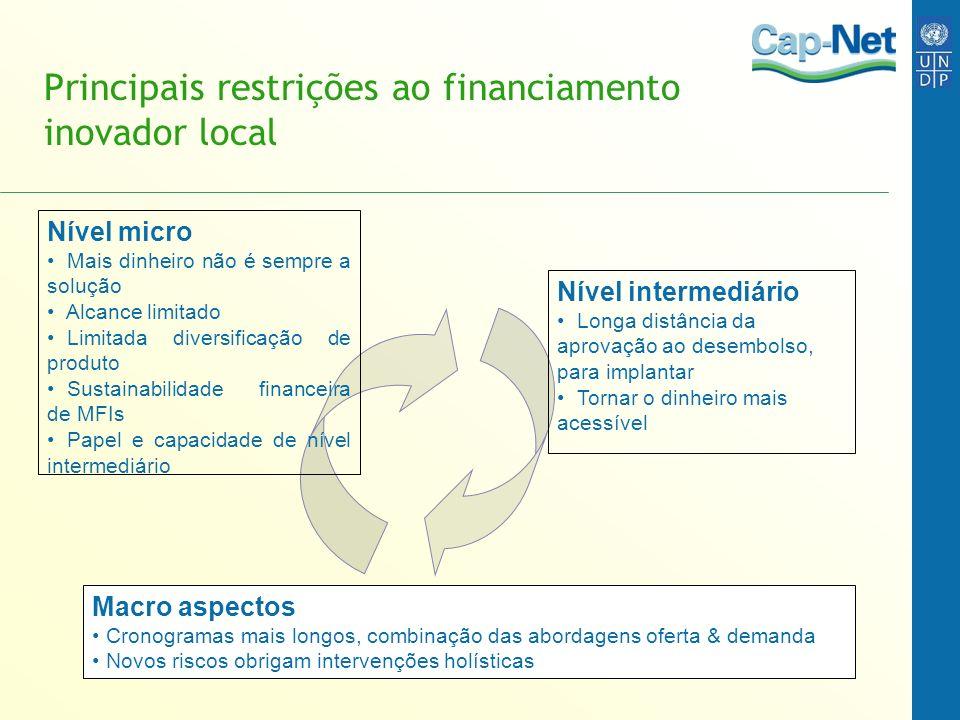 Principais restrições ao financiamento inovador local Nível micro Mais dinheiro não é sempre a solução Alcance limitado Limitada diversificação de pro