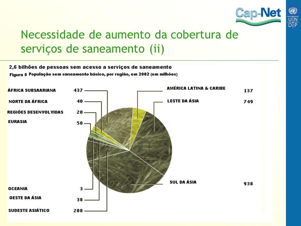 Necessidade de aumento da cobertura de serviços de saneamento (ii)