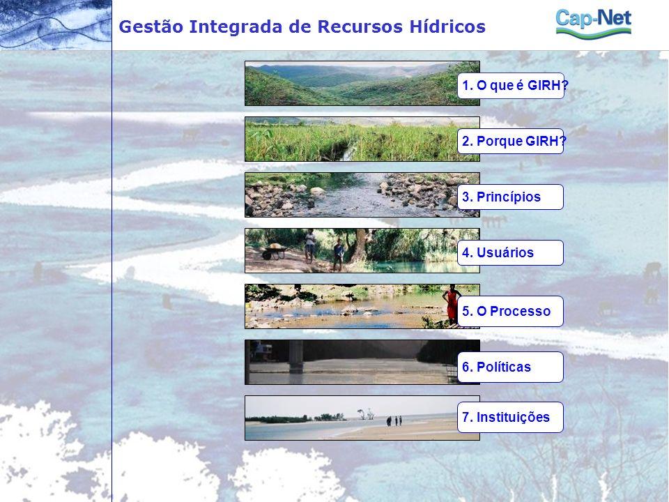 Gestão Integrada de Recursos Hídricos 1. O que é GIRH? 2. Porque GIRH? 3. Princípios 4. Usuários 5. O Processo 6. Políticas 7. Instituições