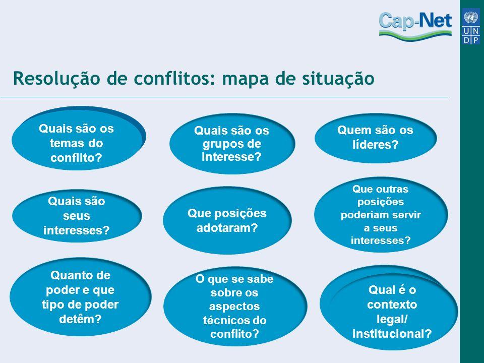 Resolução de conflitos: mapa de situação Quais são os temas do conflito? Quais são os grupos de interesse? Quem são os líderes? Quais são seus interes