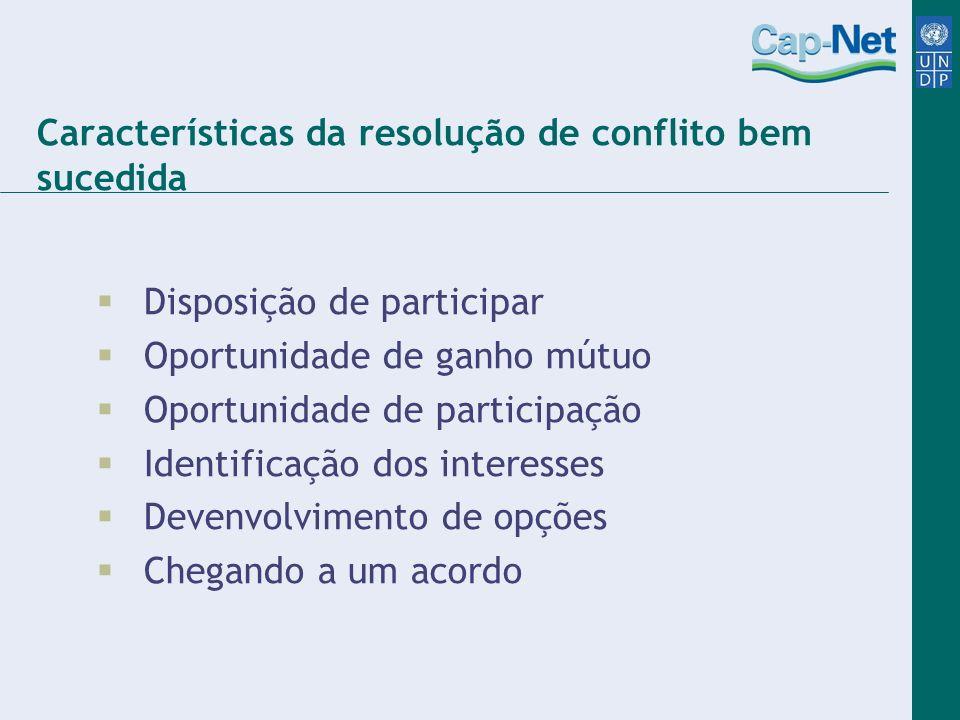 Características da resolução de conflito bem sucedida Disposição de participar Oportunidade de ganho mútuo Oportunidade de participação Identificação