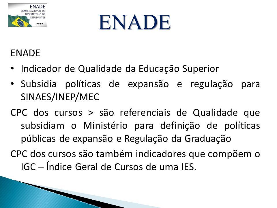 ENADE Indicador de Qualidade da Educação Superior Subsidia políticas de expansão e regulação para SINAES/INEP/MEC CPC dos cursos > são referenciais de
