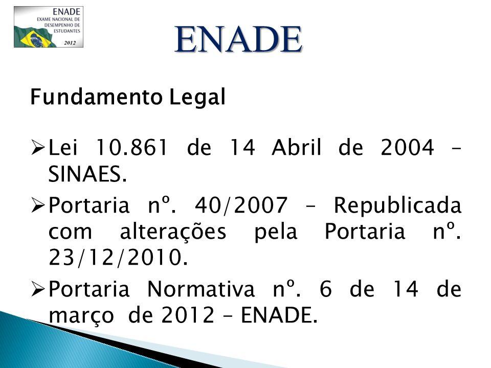 Fundamento Legal Lei 10.861 de 14 Abril de 2004 – SINAES. Portaria nº. 40/2007 – Republicada com alterações pela Portaria nº. 23/12/2010. Portaria Nor