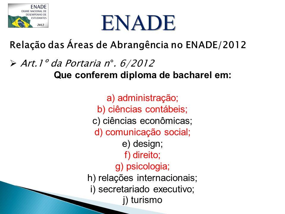 Relação das Áreas de Abrangência no ENADE/2012 Art.1º da Portaria n°. 6/2012 Que conferem diploma de bacharel em: a) administração; b) ciências contáb