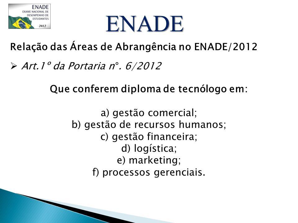 Relação das Áreas de Abrangência no ENADE/2012 Art.1º da Portaria n°. 6/2012 Que conferem diploma de tecnólogo em: a) gestão comercial; b) gestão de r