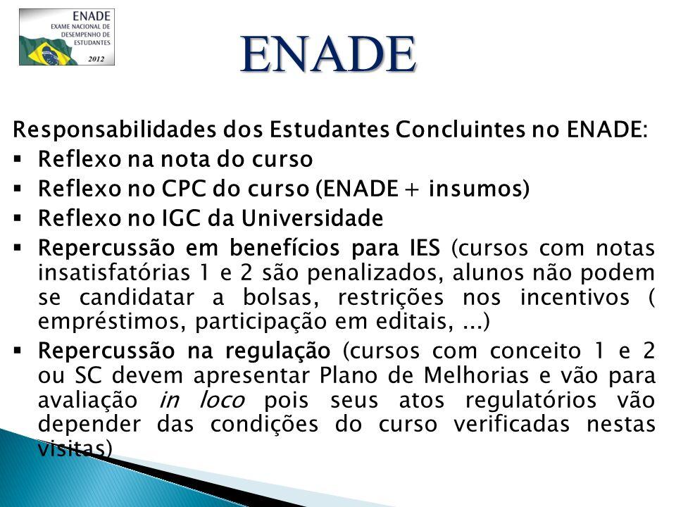 Responsabilidades dos Estudantes Concluintes no ENADE: Reflexo na nota do curso Reflexo no CPC do curso (ENADE + insumos) Reflexo no IGC da Universida