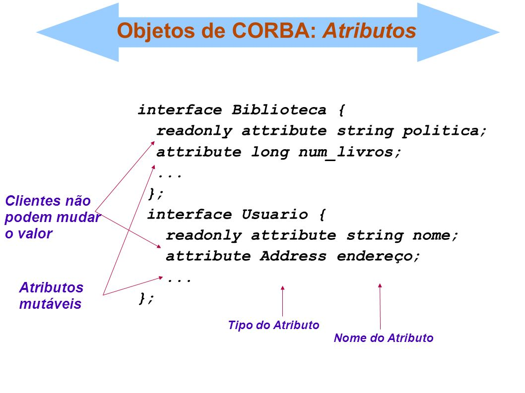 Objetos de CORBA: Atributos interface Biblioteca { readonly attribute string politica; attribute long num_livros;... }; interface Usuario { readonly a