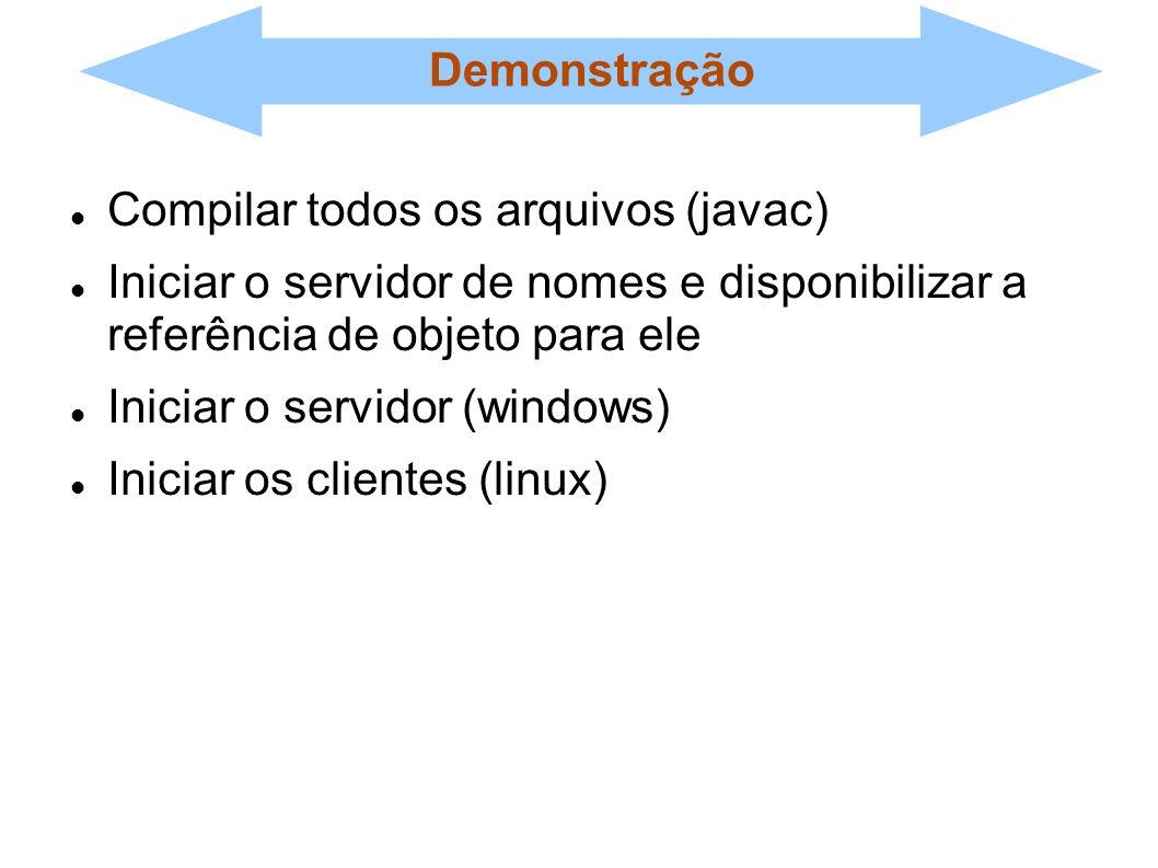 Demonstração Compilar todos os arquivos (javac) Iniciar o servidor de nomes e disponibilizar a referência de objeto para ele Iniciar o servidor (windo