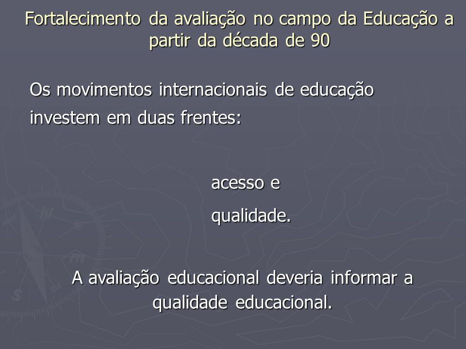 Fortalecimento da avaliação no campo da Educação a partir da década de 90 Os movimentos internacionais de educação investem em duas frentes: acesso e qualidade.