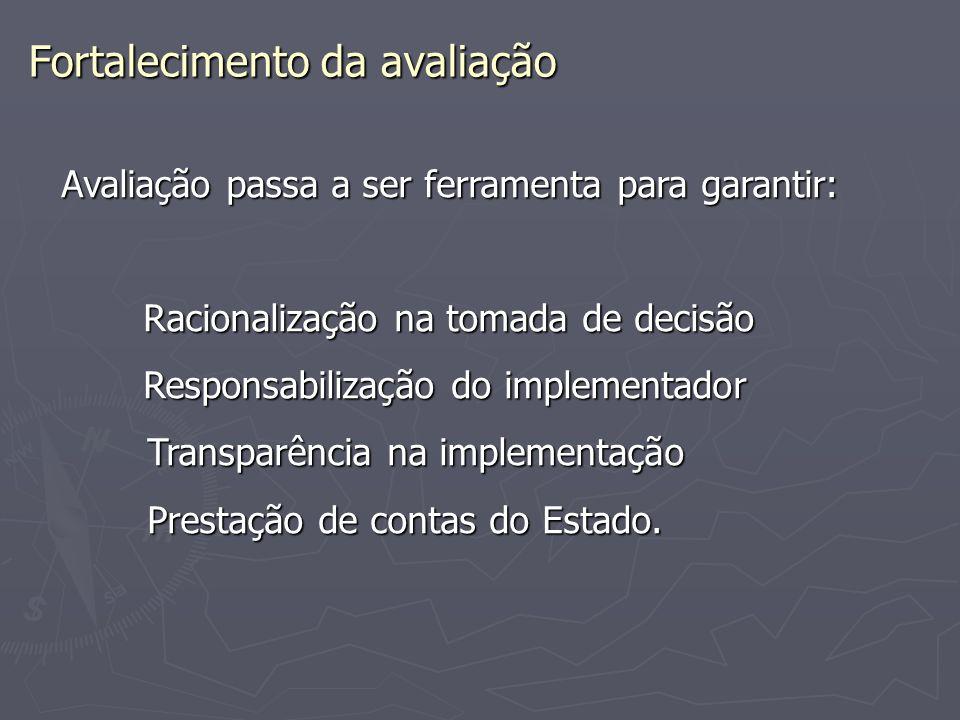 Fortalecimento da avaliação Avaliação passa a ser ferramenta para garantir: Racionalização na tomada de decisão Racionalização na tomada de decisão Responsabilização do implementador Responsabilização do implementador Transparência na implementação Prestação de contas do Estado.