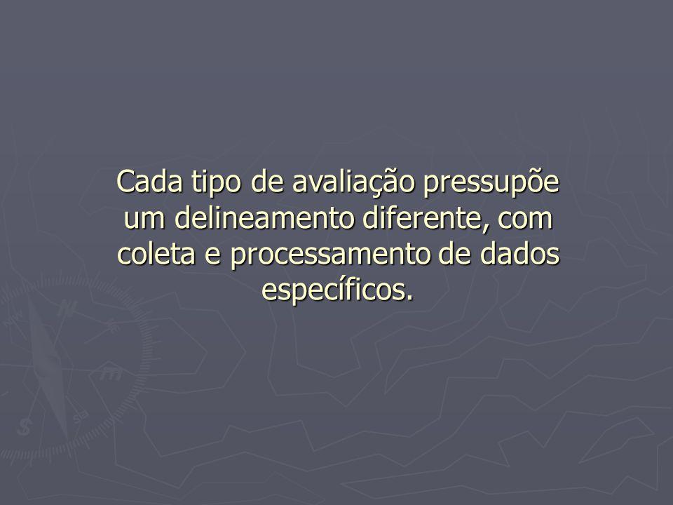 Cada tipo de avaliação pressupõe um delineamento diferente, com coleta e processamento de dados específicos.