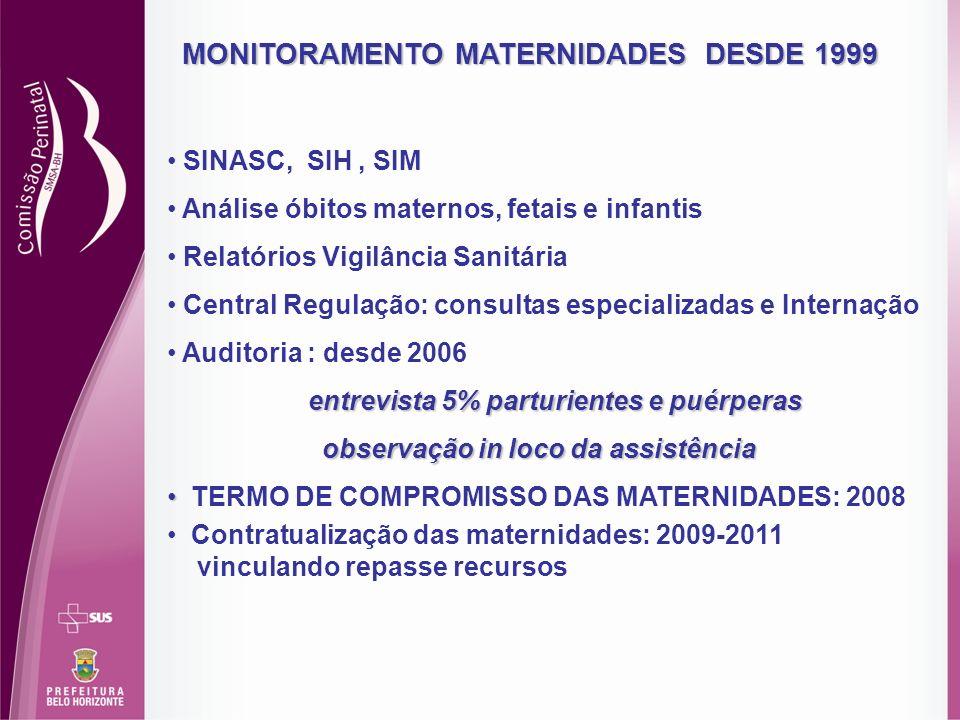 MONITORAMENTO MATERNIDADES DESDE 1999 MONITORAMENTO MATERNIDADES DESDE 1999 SINASC, SIH, SIM Análise óbitos maternos, fetais e infantis Relatórios Vig