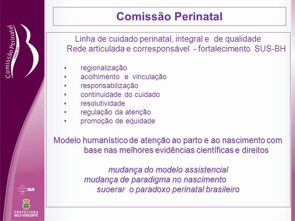Comissão Perinatal Linha de cuidado perinatal, integral e de qualidade Rede articulada e corresponsável - fortalecimento SUS-BH regionalização acolhim