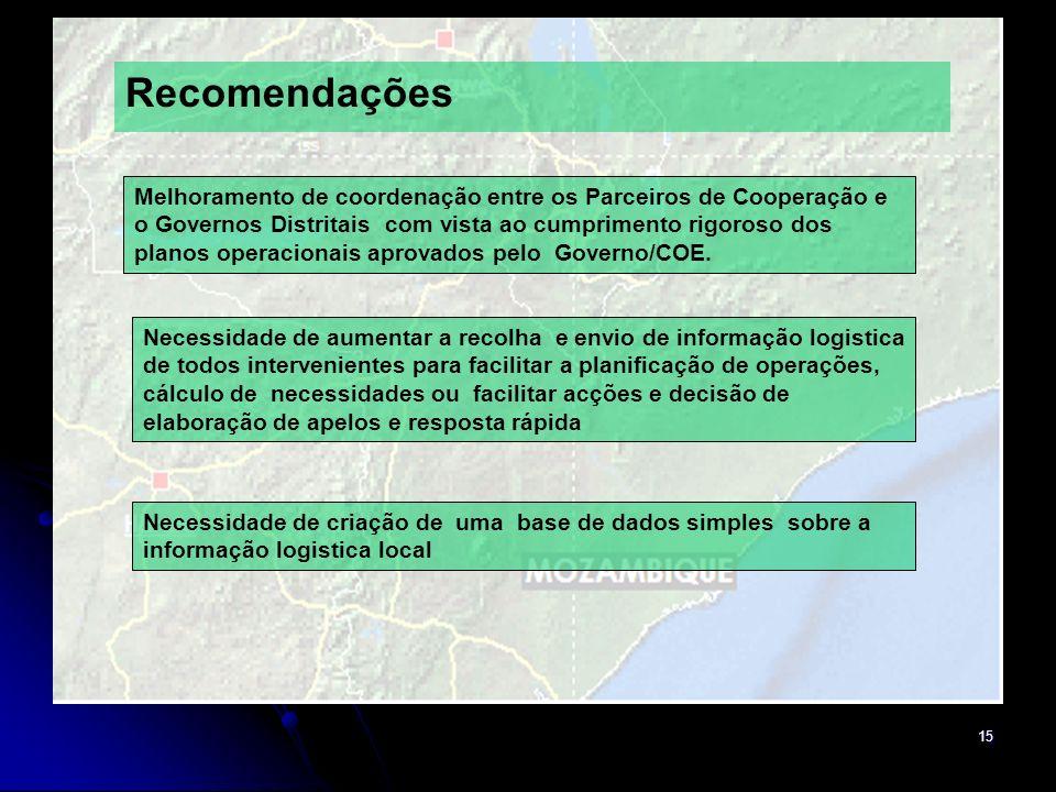 15 Recomendações Melhoramento de coordenação entre os Parceiros de Cooperação e o Governos Distritais com vista ao cumprimento rigoroso dos planos operacionais aprovados pelo Governo/COE.