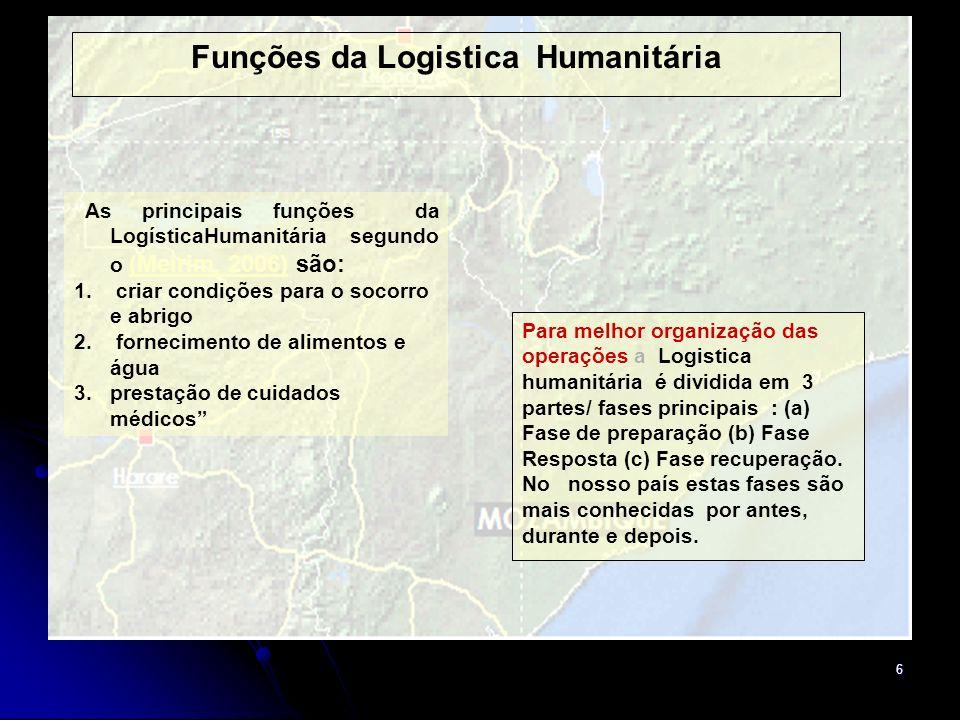6 Funções da Logistica Humanitária As principais funções da LogísticaHumanitária segundo o (Meirim, 2006) são: (Meirim, 2006) 1.