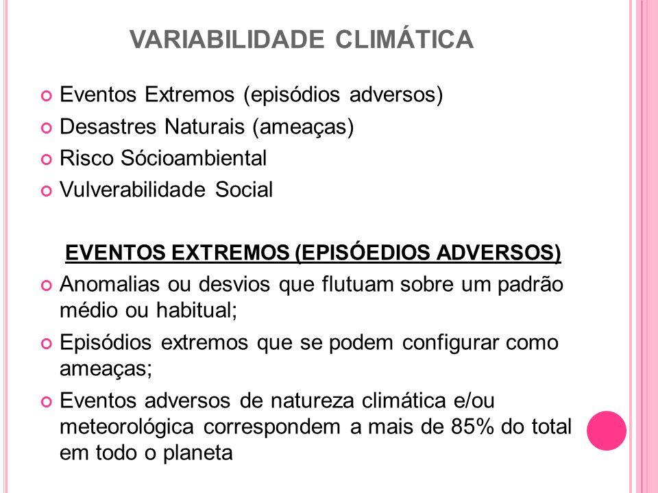 VARIABILIDADE CLIMÁTICA Eventos Extremos (episódios adversos) Desastres Naturais (ameaças) Risco Sócioambiental Vulverabilidade Social EVENTOS EXTREMO