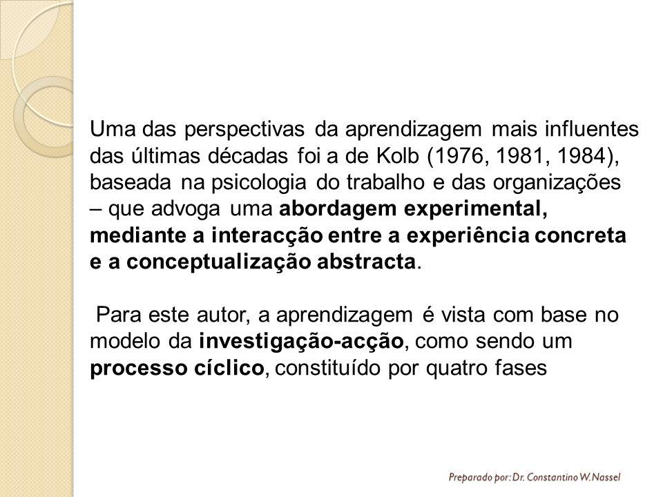 Uma das perspectivas da aprendizagem mais influentes das últimas décadas foi a de Kolb (1976, 1981, 1984), baseada na psicologia do trabalho e das org