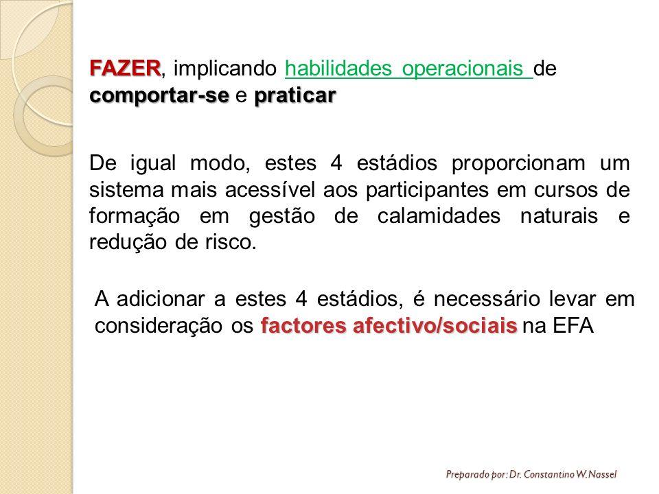 Preparado por: Dr. Constantino W. Nassel FAZER comportar-sepraticar FAZER, implicando habilidades operacionais de comportar-se e praticar De igual mod