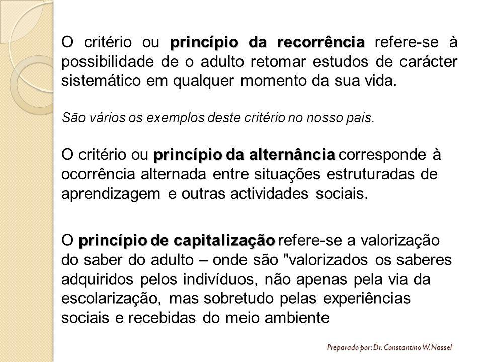 Preparado por: Dr. Constantino W. Nassel princípio da recorrência O critério ou princípio da recorrência refere-se à possibilidade de o adulto retomar