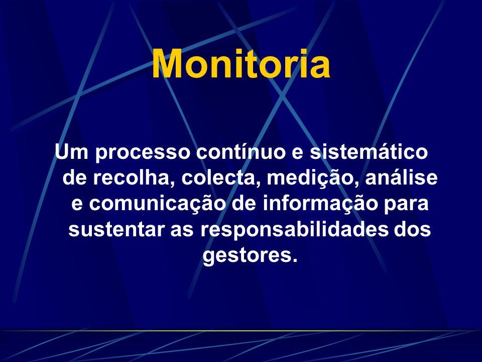 Monitoria Um processo contínuo e sistemático de recolha, colecta, medição, análise e comunicação de informação para sustentar as responsabilidades dos