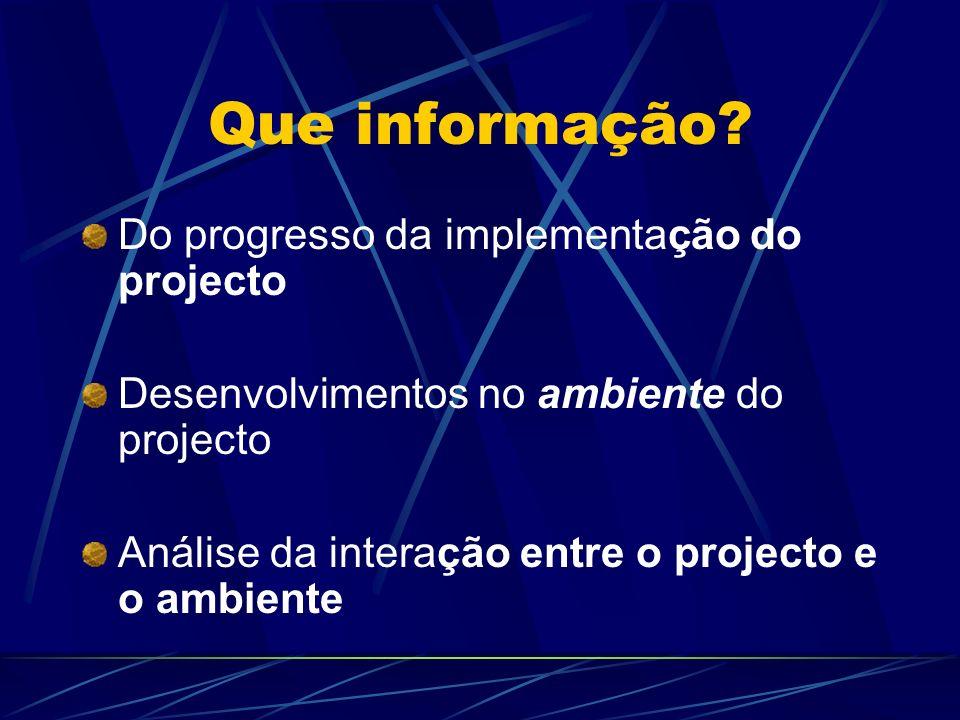 Que informação? Do progresso da implementação do projecto Desenvolvimentos no ambiente do projecto Análise da interação entre o projecto e o ambiente
