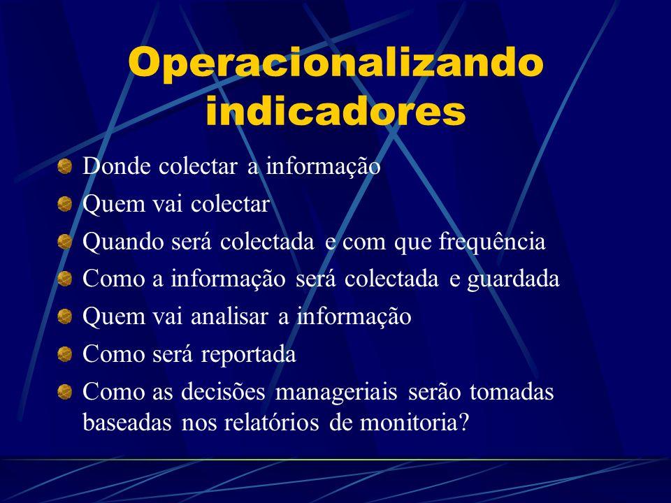 Operacionalizando indicadores Donde colectar a informação Quem vai colectar Quando será colectada e com que frequência Como a informação será colectad