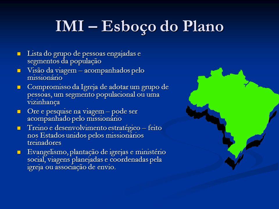 IMI – Esboço do Plano Lista do grupo de pessoas engajadas e segmentos da população Lista do grupo de pessoas engajadas e segmentos da população Visão