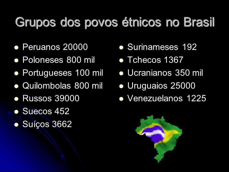 Grupos dos povos étnicos no Brasil Peruanos 20000 Poloneses 800 mil Portugueses 100 mil Quilombolas 800 mil Russos 39000 Suecos 452 Suíços 3662 Surinameses 192 Tchecos 1367 Ucranianos 350 mil Uruguaios 25000 Venezuelanos 1225