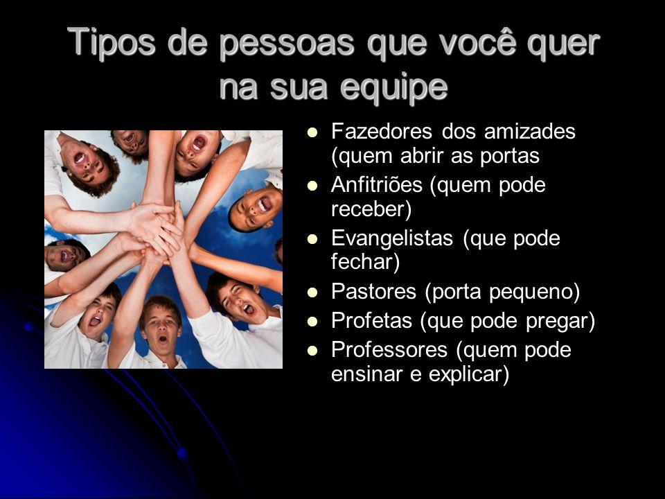 Tipos de pessoas que você quer na sua equipe Fazedores dos amizades (quem abrir as portas Anfitriões (quem pode receber) Evangelistas (que pode fechar