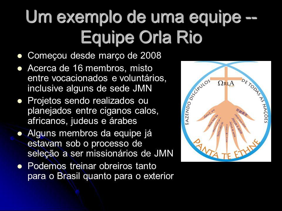 Um exemplo de uma equipe -- Equipe Orla Rio Começou desde março de 2008 Acerca de 16 membros, misto entre vocacionados e voluntários, inclusive alguns de sede JMN Projetos sendo realizados ou planejados entre ciganos calos, africanos, judeus e árabes Alguns membros da equipe já estavam sob o processo de seleção a ser missionários de JMN Podemos treinar obreiros tanto para o Brasil quanto para o exterior