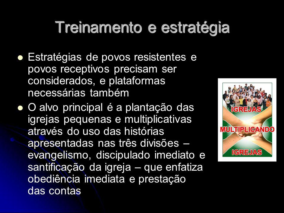Treinamento e estratégia Estratégias de povos resistentes e povos receptivos precisam ser considerados, e plataformas necessárias também O alvo princi