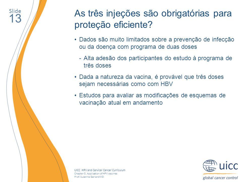 UICC HPV and Cervical Cancer Curriculum Chapter 5. Application of HPV vaccines Prof. Suzanne Garland MD Slide 13 As três injeções são obrigatórias par