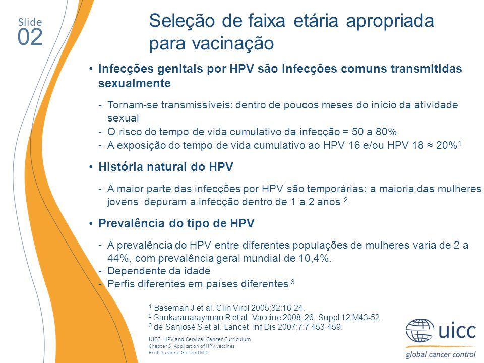 UICC HPV and Cervical Cancer Curriculum Chapter 5. Application of HPV vaccines Prof. Suzanne Garland MD Slide 02 Seleção de faixa etária apropriada pa
