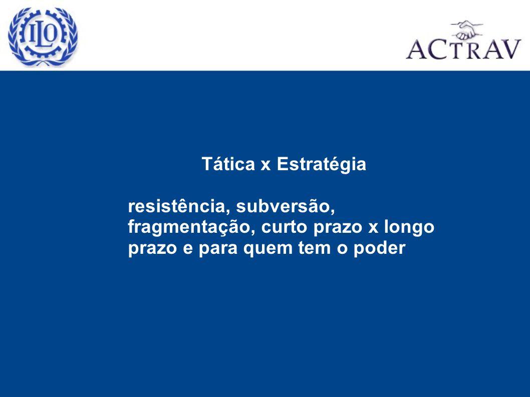 Tática x Estratégia resistência, subversão, fragmentação, curto prazo x longo prazo e para quem tem o poder