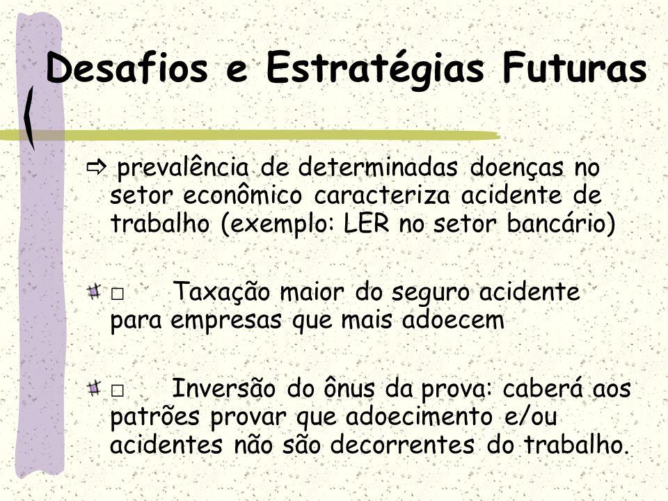 Desafios e Estratégias Futuras prevalência de determinadas doenças no setor econômico caracteriza acidente de trabalho (exemplo: LER no setor bancário