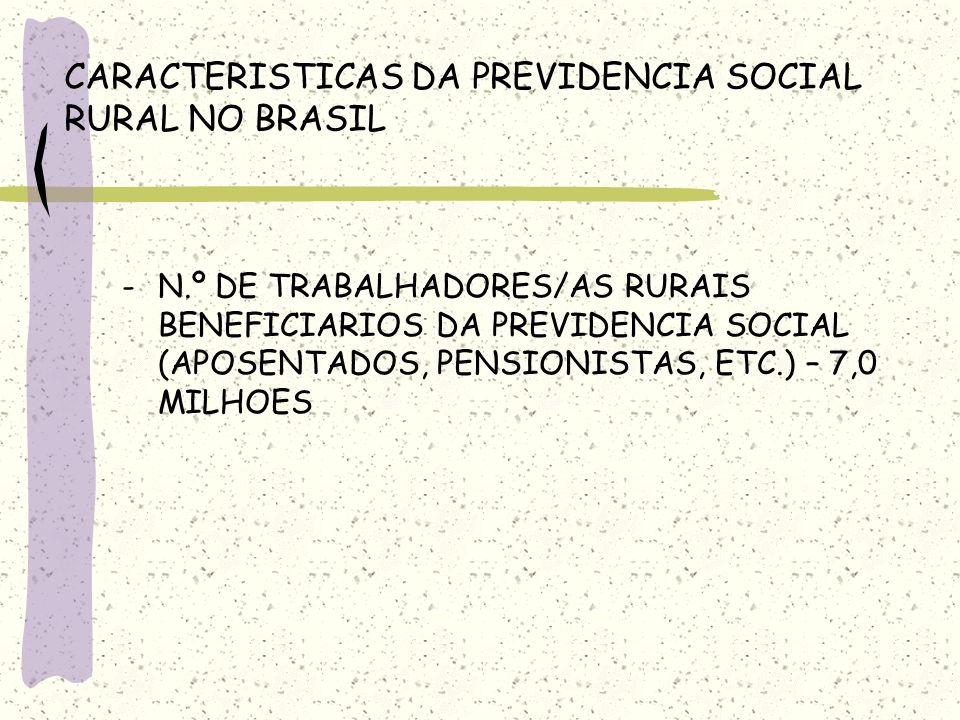 CARACTERISTICAS DA PREVIDENCIA SOCIAL RURAL NO BRASIL -N.º DE TRABALHADORES/AS RURAIS BENEFICIARIOS DA PREVIDENCIA SOCIAL (APOSENTADOS, PENSIONISTAS,