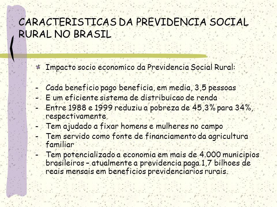 CARACTERISTICAS DA PREVIDENCIA SOCIAL RURAL NO BRASIL Impacto socio economico da Previdencia Social Rural: -Cada beneficio pago beneficia, em media, 3