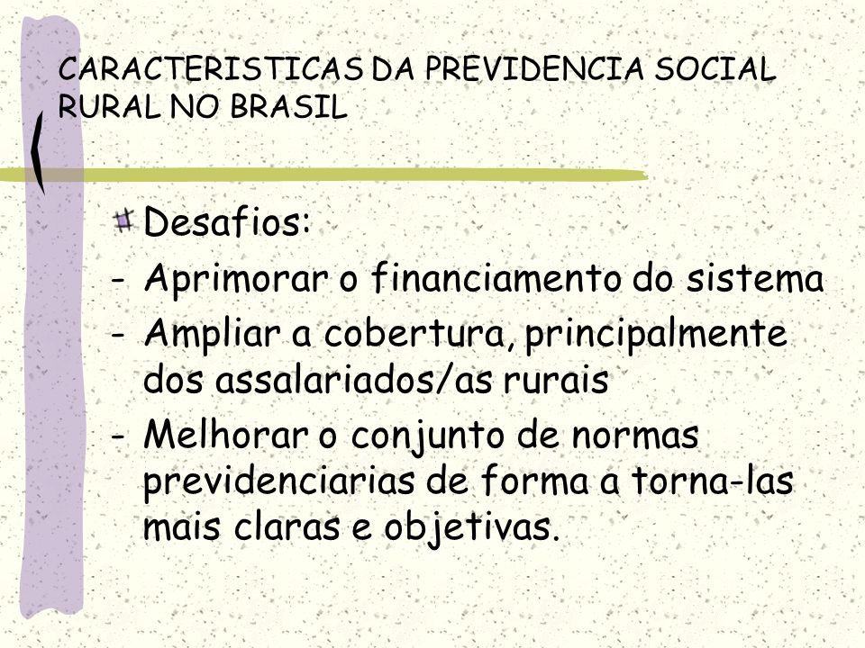 CARACTERISTICAS DA PREVIDENCIA SOCIAL RURAL NO BRASIL Desafios: -Aprimorar o financiamento do sistema -Ampliar a cobertura, principalmente dos assalar