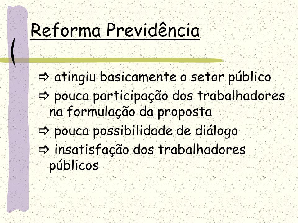 Reforma Previdência atingiu basicamente o setor público pouca participação dos trabalhadores na formulação da proposta pouca possibilidade de diálogo