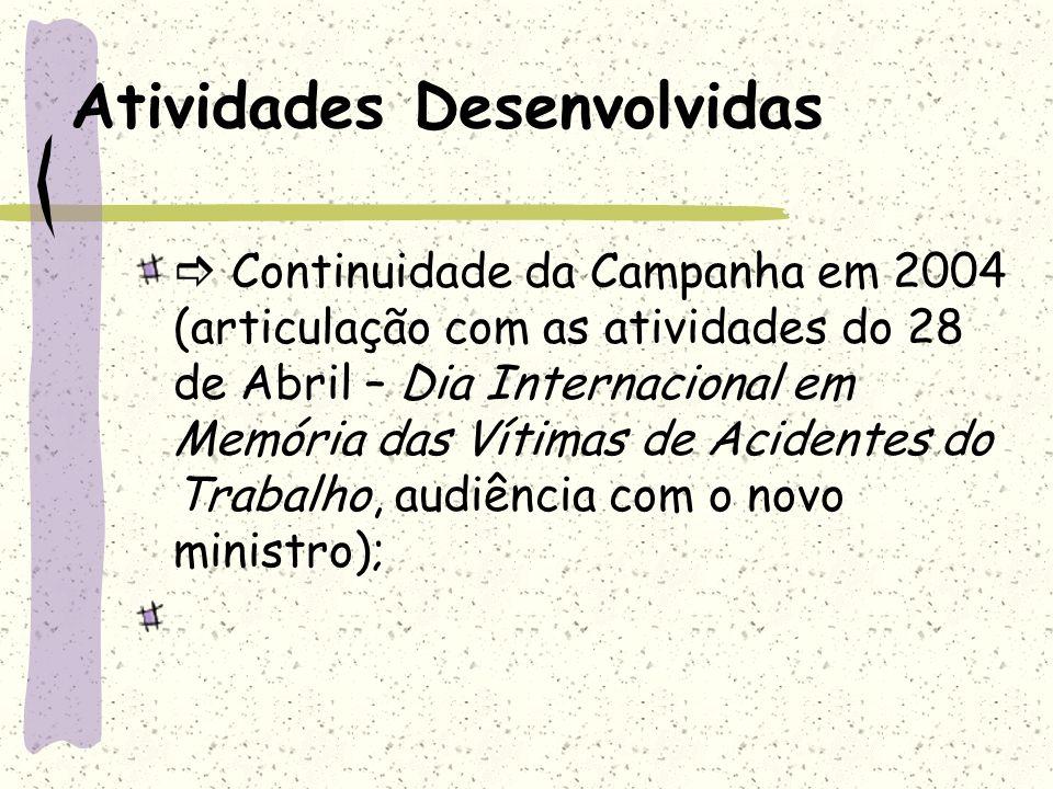 Atividades Desenvolvidas Continuidade da Campanha em 2004 (articulação com as atividades do 28 de Abril – Dia Internacional em Memória das Vítimas de
