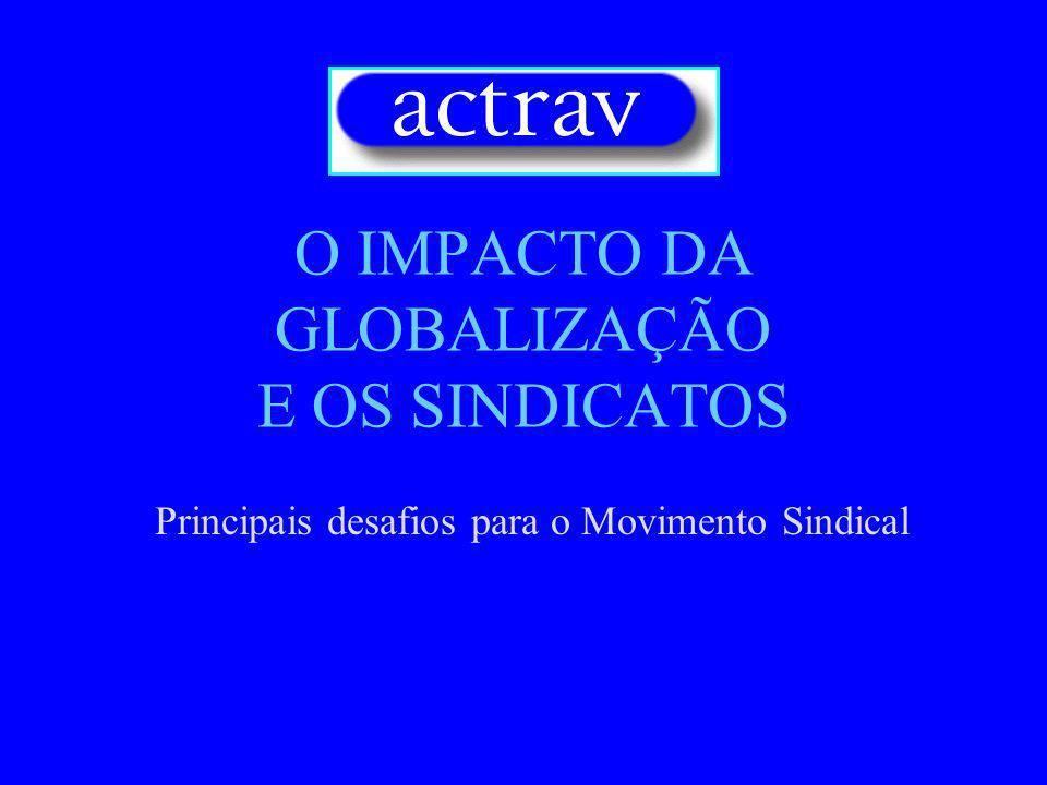 O IMPACTO DA GLOBALIZAÇÃO E OS SINDICATOS Principais desafios para o Movimento Sindical