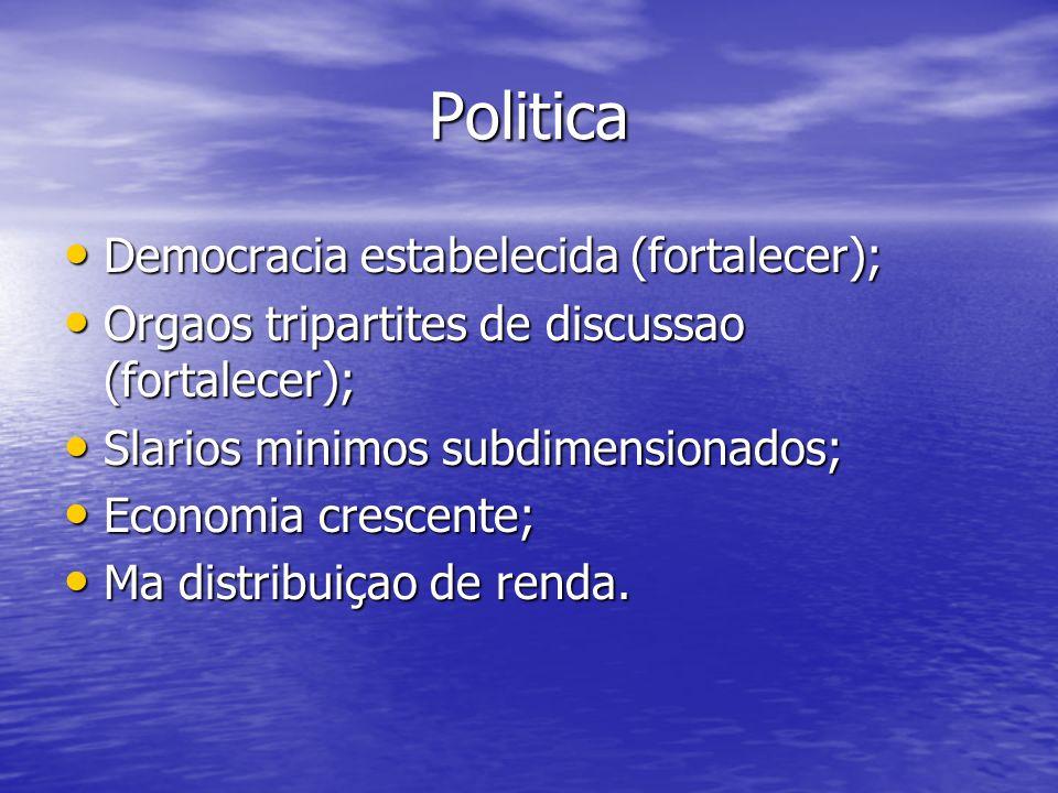 Politica Democracia estabelecida (fortalecer); Democracia estabelecida (fortalecer); Orgaos tripartites de discussao (fortalecer); Orgaos tripartites de discussao (fortalecer); Slarios minimos subdimensionados; Slarios minimos subdimensionados; Economia crescente; Economia crescente; Ma distribuiçao de renda.