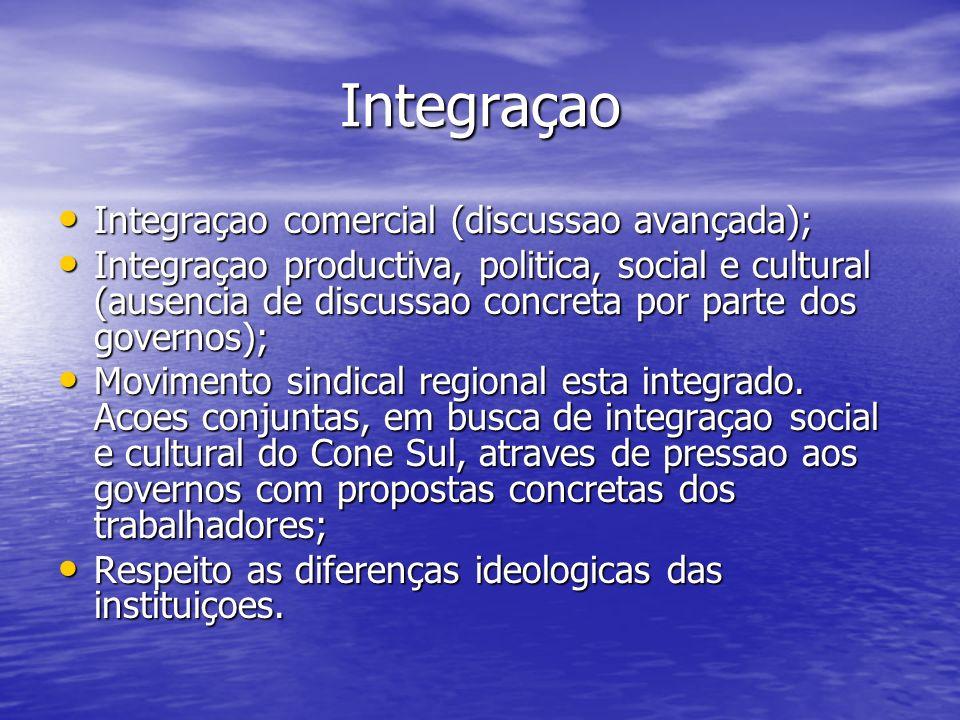 Integraçao Integraçao comercial (discussao avançada); Integraçao comercial (discussao avançada); Integraçao productiva, politica, social e cultural (ausencia de discussao concreta por parte dos governos); Integraçao productiva, politica, social e cultural (ausencia de discussao concreta por parte dos governos); Movimento sindical regional esta integrado.