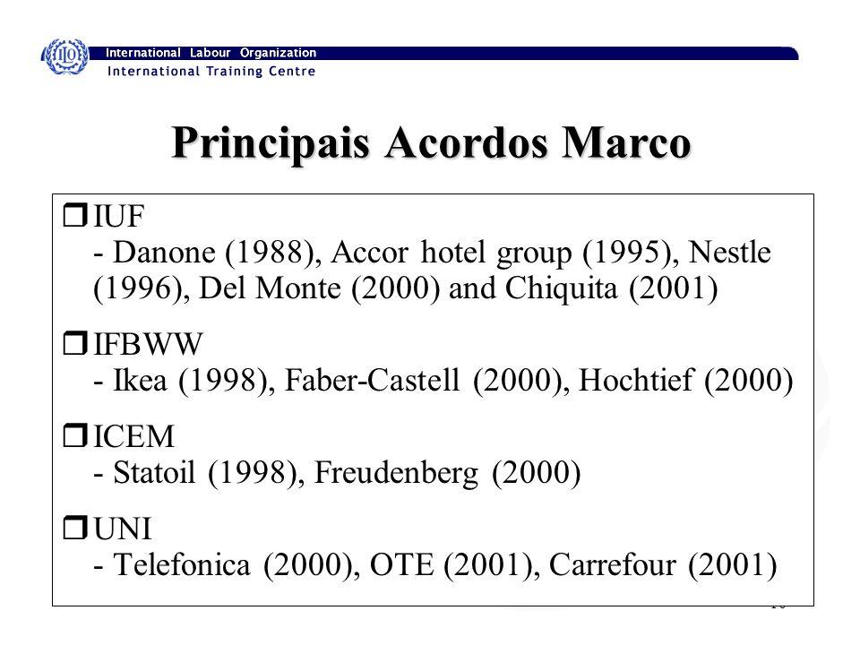 10 Principais Acordos Marco rIUF - Danone (1988), Accor hotel group (1995), Nestle (1996), Del Monte (2000) and Chiquita (2001) rIFBWW - Ikea (1998), Faber-Castell (2000), Hochtief (2000) rICEM - Statoil (1998), Freudenberg (2000) rUNI - Telefonica (2000), OTE (2001), Carrefour (2001)